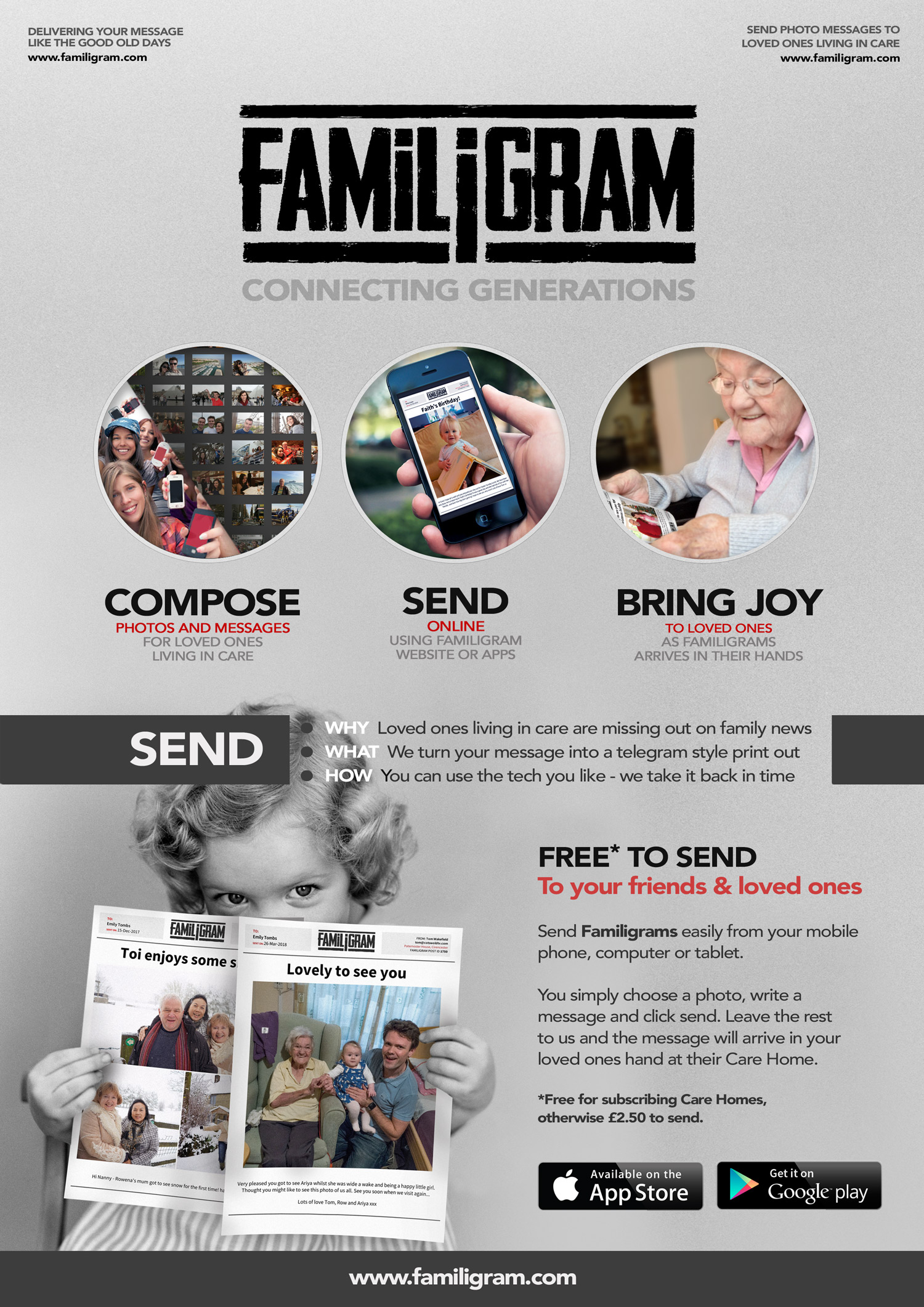 Familigram Fact Sheet